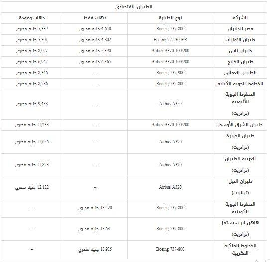 شركات طيران تكشف عن أسعارها الاقتصادية من القاهرة إلى مطار دبي