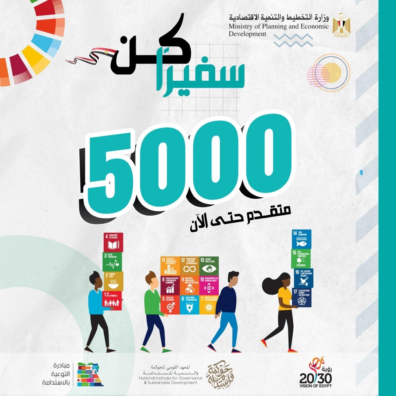 5 آلاف شاب تقدموا للاشتراك في مبادرة كن سفيراً .. 14 نوفمبر غلق باب التقدم