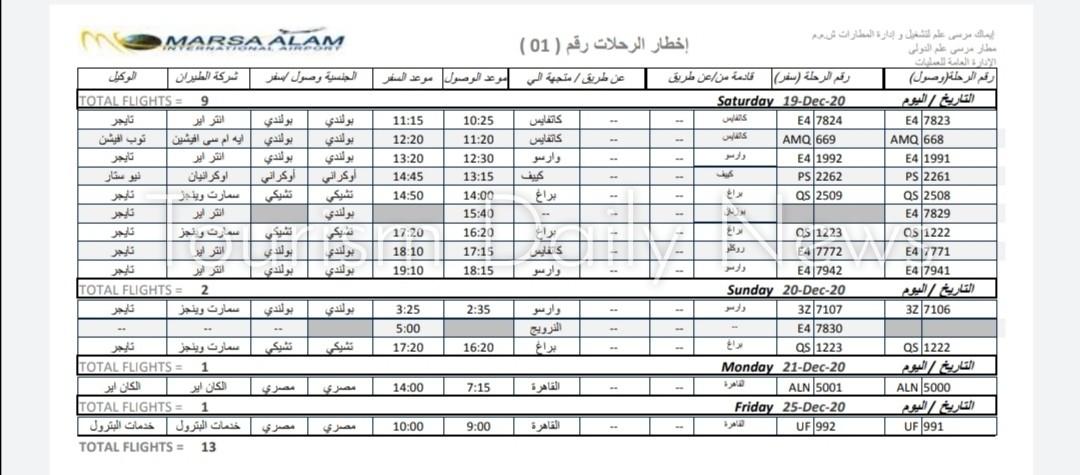 جدول 11 رحله طيران تصل مرسى علم اليوم.. والفنادق جاهزة لاحتفالات رأس السنة
