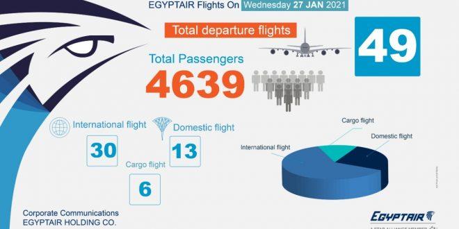 مصر للطيران تسير 49 رحله جوية بينها 30 وجهة دولية تنقل 4639 راكباً .. غداً