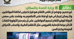 حقيقة فرض غرامة 10 آلاف جنيه للممتنعين عن التطعيم بلقاح فيروس كورونا