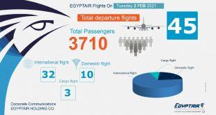 مصر للطيران تسير 45 رحلة جوية بينها 32 وجهة دولية لنقل 3710 ركاب .. غداً
