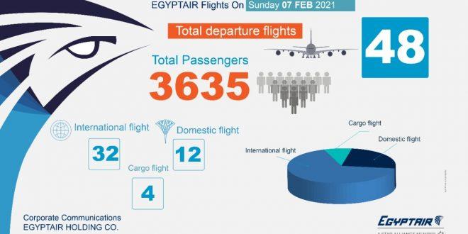 مصر للطيران تسير 48 رحله جوية بينها 32 وجهة دولية لنقل 3635 راكباً .. غداً