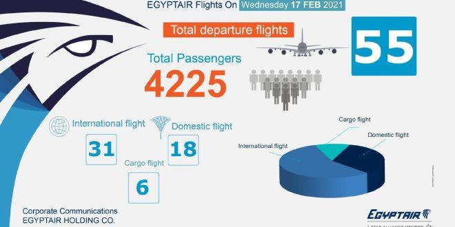 مصر للطيران تسير 55 رحلة ببينها 31 وجهة دولية لنقل 4225 راكباً .. غداً