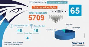 مصر للطيران تسير 65 رحلة بينها 46 وجهة دولية لنقل 5709 ركاب .. غداً