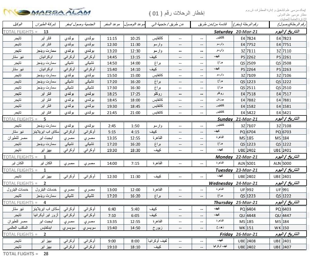 وصول 24 رحلة أوربية إلي مرسي علم