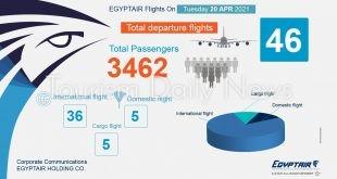 تسير مصر للطيران 46 رحلة جوية بينها 36 وجهة دولية .. غداً