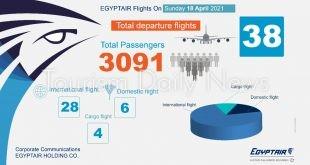 مصر للطيران تسير 38 رحلة جوية بينها 28 وجهة دوليه تنقل 3091 راكباً غداً
