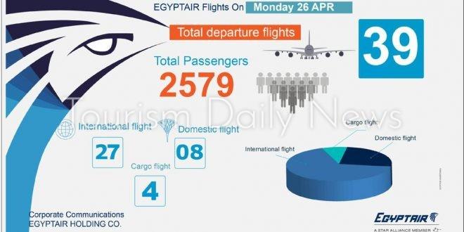 مصر للطيران تسير 39 رحلة جوية بينها 27 وجهة دولية .. غداً