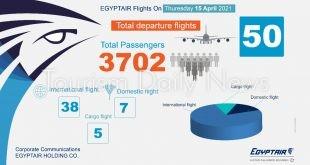 مصر للطيران تسير 50 رحلة جوية بينها 38 وجهة دولية .. اليوم
