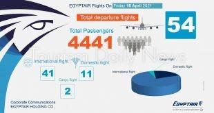 مصر للطيران تسير 54 رحلة جوية بينها 41 وجهة دولية .. غداً