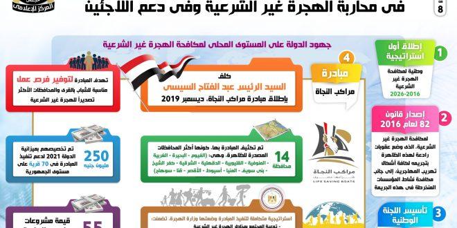 مصر نموذج دولي في محاربة الهجرة غير الشرعية ومراكب النجاة وفرت فرص عمل