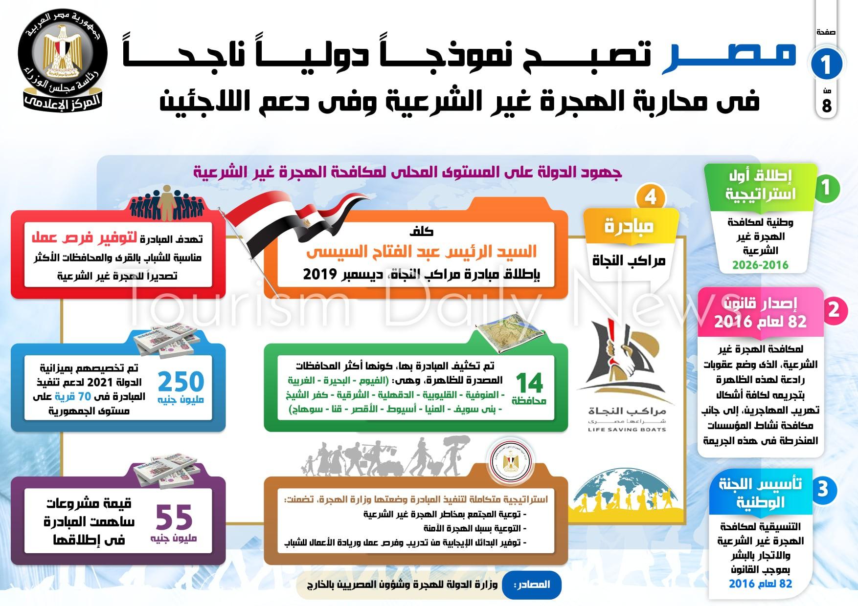مصر نموذج دولي