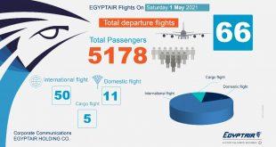 مصر للطيران تسير 66 رحلة جوية بينها 50 وجهة دولية .. غداً