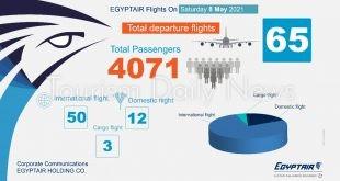 مصر للطيران تسير 65 رحله جوية بينها 50 وجهة دوليه .. اليوم