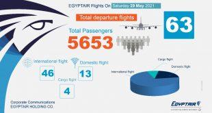 مصر للطيران تسير 63رحلة جوية بينها 46 وجهة دولية .. اليوم