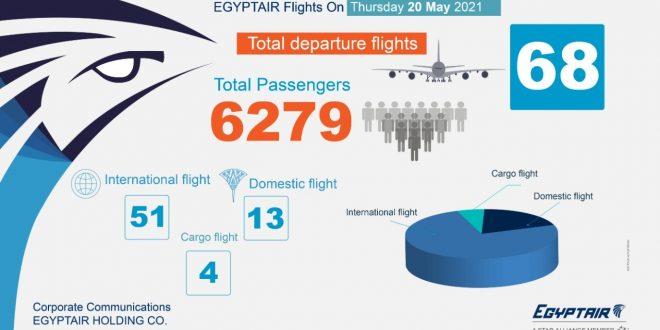 مصر للطيران تسير 68 رحلة جوية بينها 51 وجهة دولية .. غداً