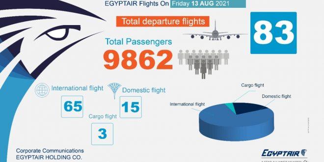 مصر للطيران تسير 83 رحلة جوية بينها 65 وجهة دولية تنقل 9862 راكبا .. اليوم