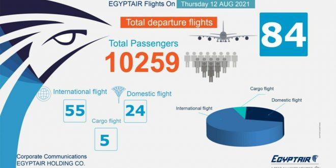 مصر للطيران تطير إلى 161 وجهة لنقل 19155 راكباً اليوم وغداً