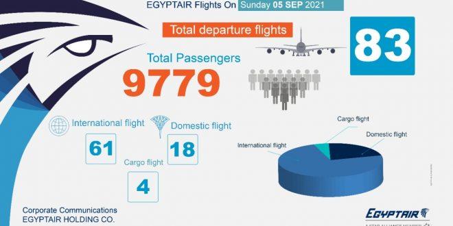 جنيف وإسطنبول والدوحه ضمن 83 رحلة جوية لمصر للطيران تنقل 9779 راكباً غداً