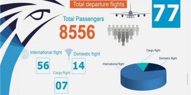 تونس ولندن وإسطنبول ضمن 56 وجهة دولي لمصر للطيران اليوم